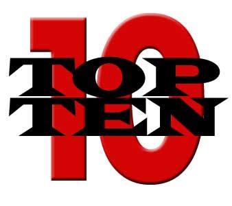 10 הנושאים החמים ביותר של המועצה